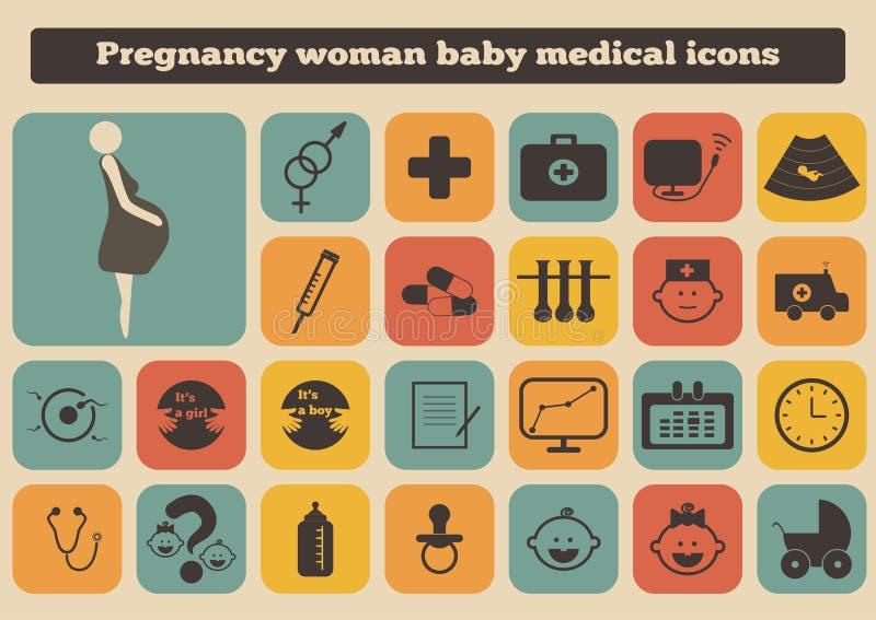 Uppsättningen av medicinsk kvinnahavandeskap behandla som ett barn symboler stock illustrationer