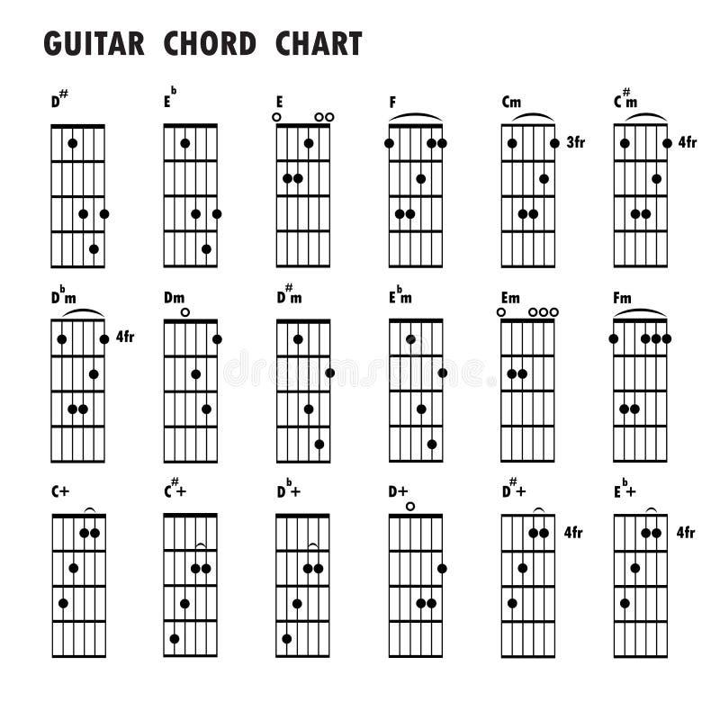 Uppsättningen av musik noterar abstrakt bakgrund mer musikal min portfölj Grundläggande gitarr ch royaltyfri illustrationer