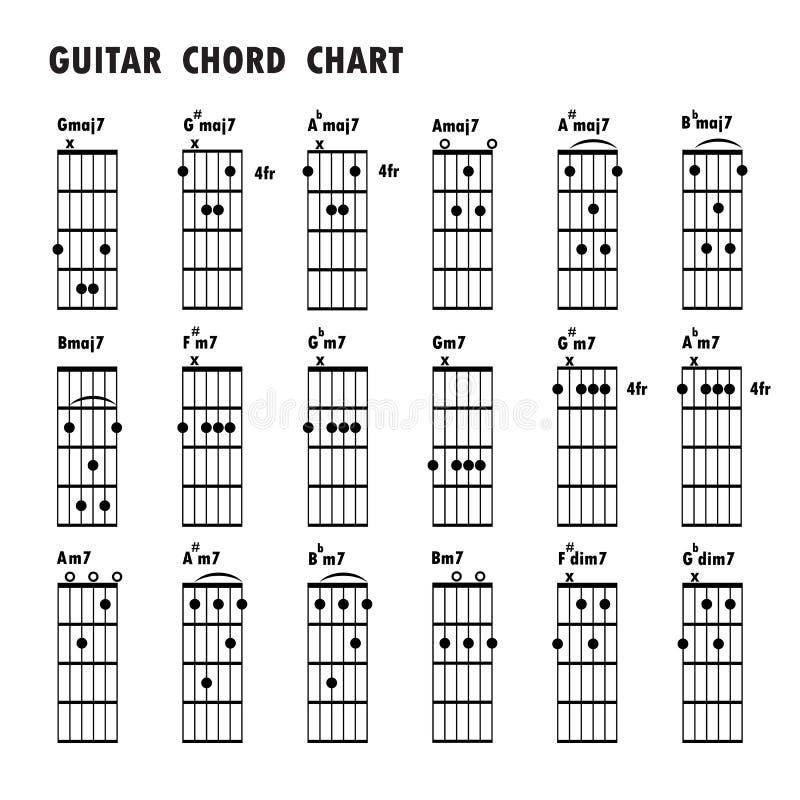Uppsättningen av musik noterar abstrakt bakgrund mer musikal min portfölj Grundläggande gitarr ch vektor illustrationer