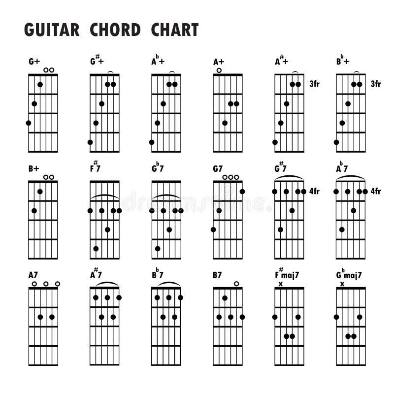 Uppsättningen av musik noterar abstrakt bakgrund mer musikal min portfölj Grundläggande gitarr ch stock illustrationer