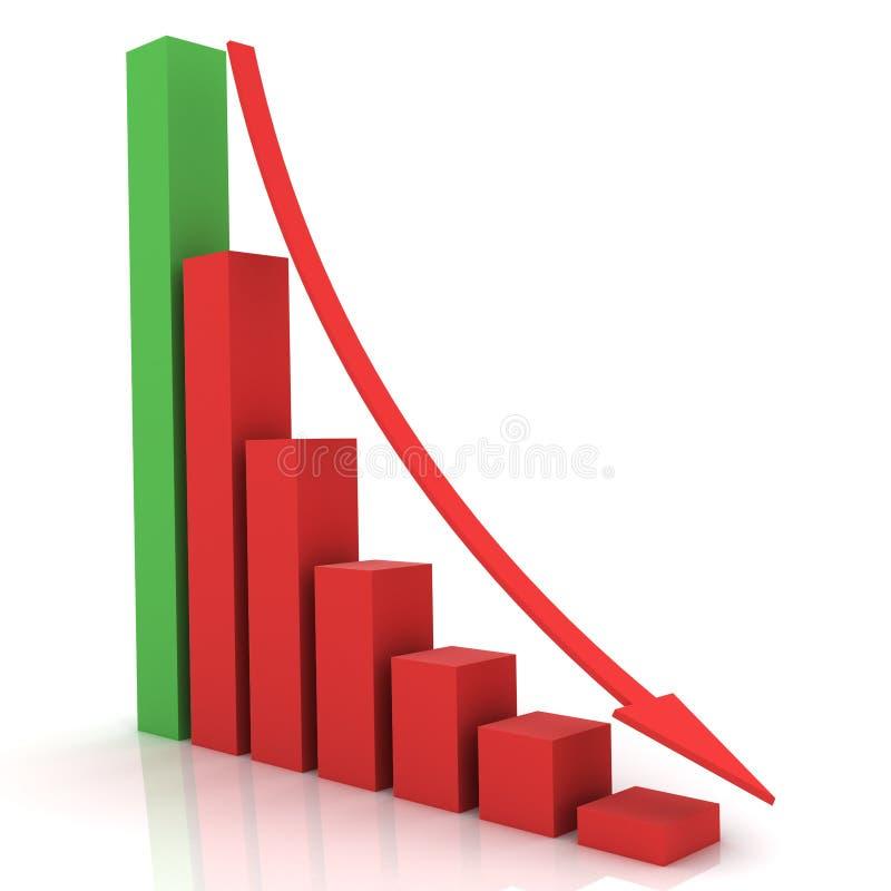 uppvisning för decrease för affärsdiagram vektor illustrationer