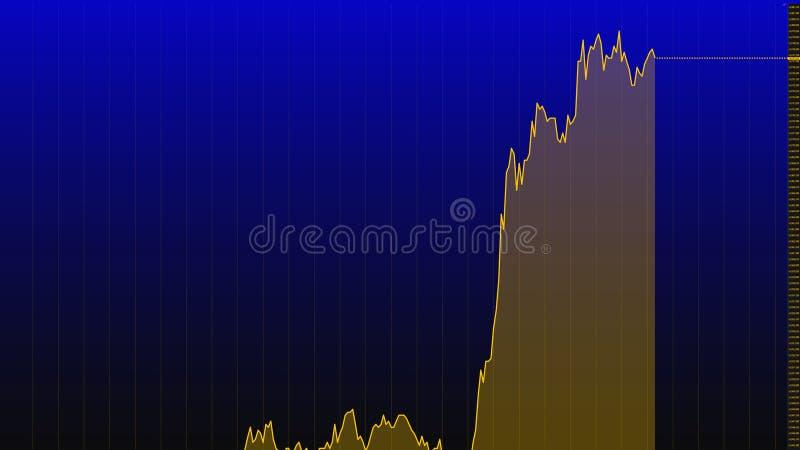uptrend financier, se levant, rassemblement économique diagramme courant haut photos stock