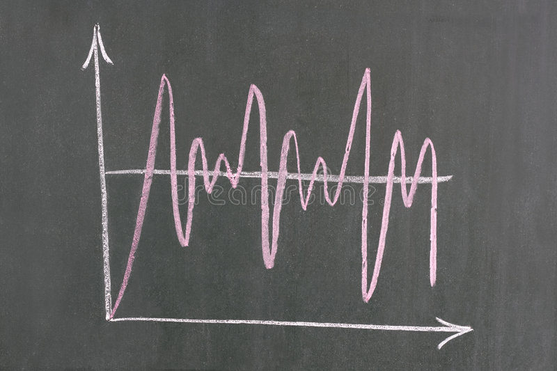 An upward graph. On a green chalkboard royalty free stock images