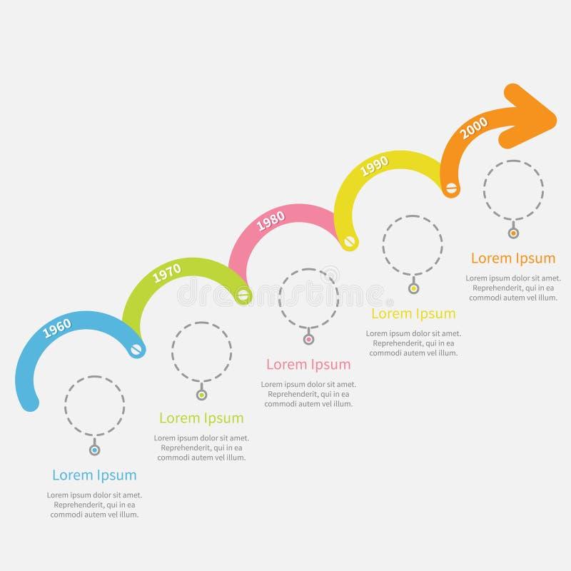 Upwards pijl van chronologieinfographic met de lijncirkels en tekst van het schroefstreepje malplaatje Vlak Ontwerp stock illustratie