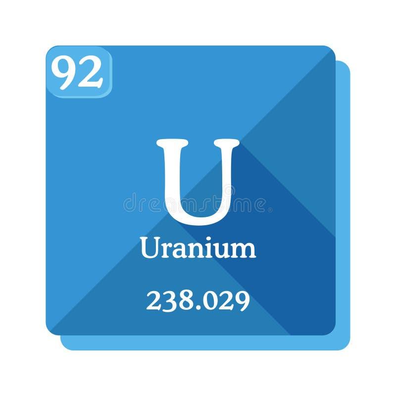 Uran U - beståndsdel av den periodiska tabellen royaltyfri illustrationer