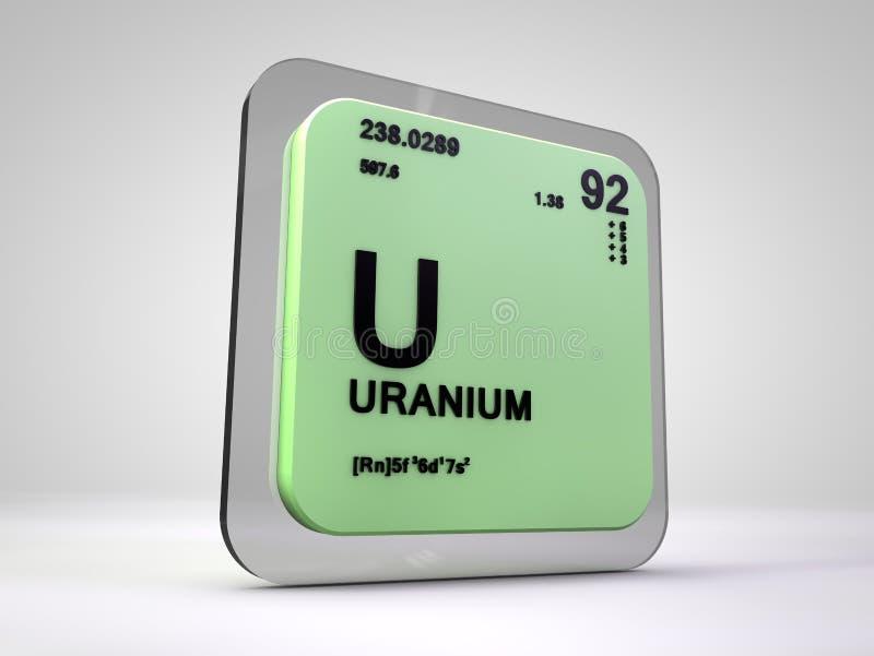 Uranium - U - chemische elementen periodieke lijst stock illustratie