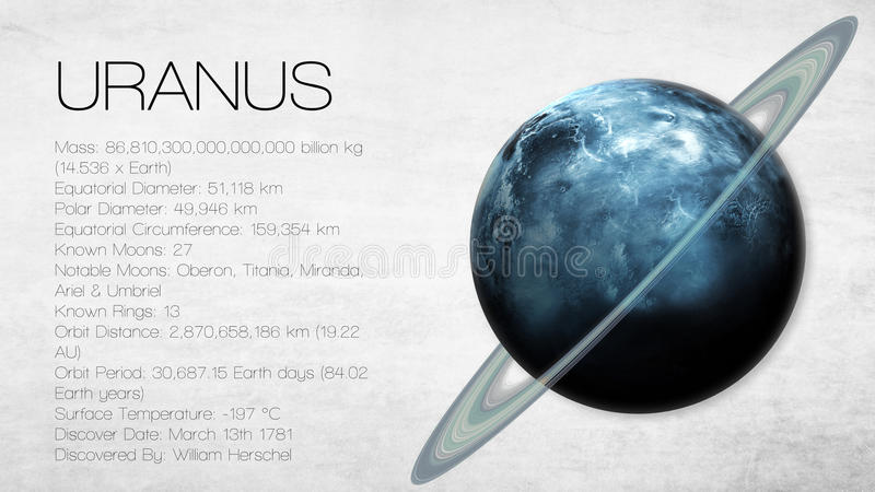 Uranus - de Hoge resolutie Infographic stelt voor stock afbeelding