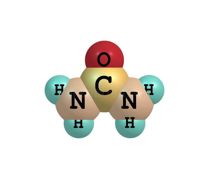 chemical formula for urea