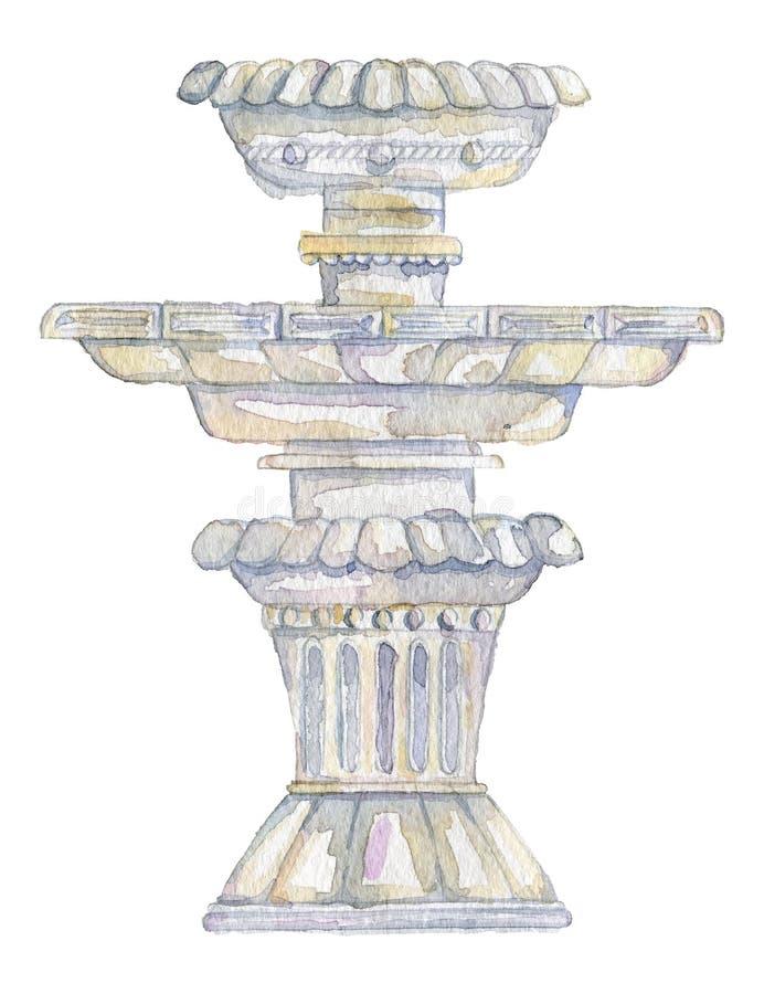 Urna antiga do jardim Escultura do vintage Elemento arquitetónico no estilo do victorian ilustração royalty free