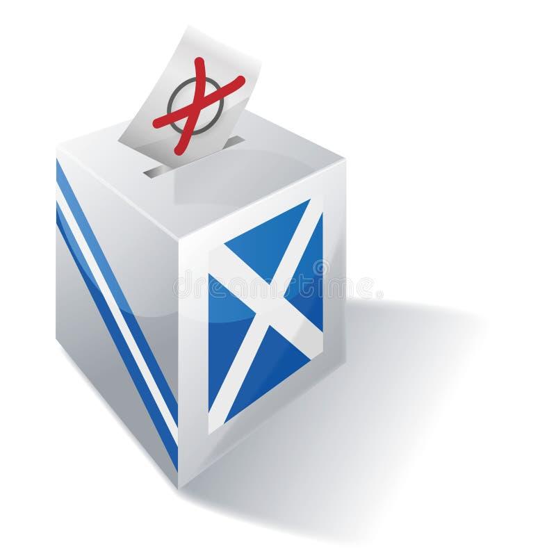 Urna Scozia illustrazione di stock
