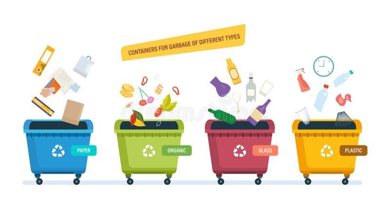 Urne per lo spreco di carta dei prodotti, dei rifiuti alimentari, di vetro e della plastica royalty illustrazione gratis