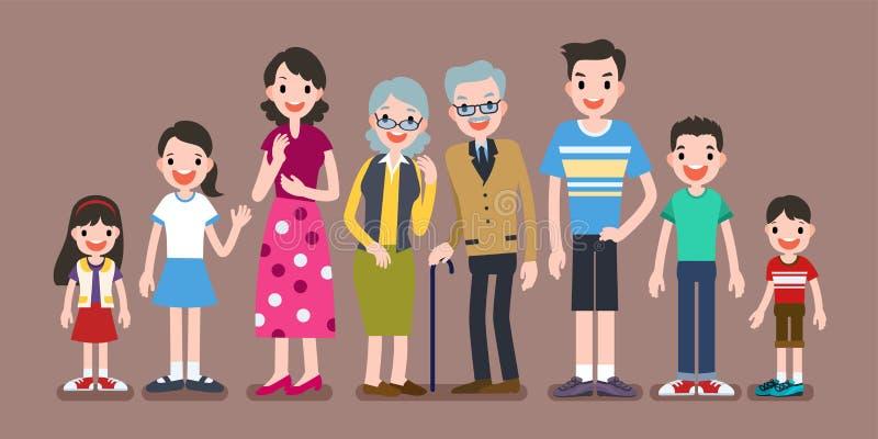 Uroczy rodzinni charaktery ilustracji