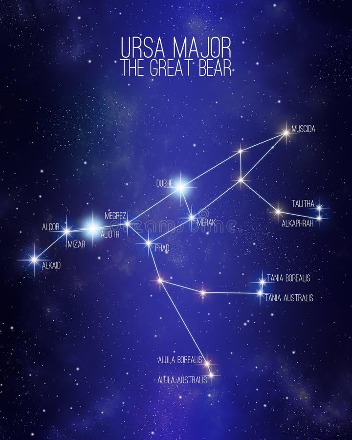 Ursa ha som huvudämne konstellationen för den stora björnen på en stjärnklar utrymmebakgrund royaltyfri illustrationer