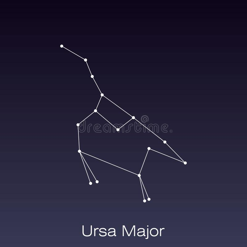 Constellation as it can be seen by the naked eye. Ursa Major constellation as it can be seen by the naked eye stock illustration
