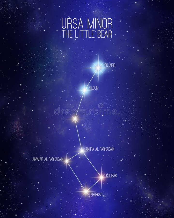 Ursa minderårig den lilla björnkonstellationen på en stjärnklar utrymmebakgrund royaltyfri illustrationer