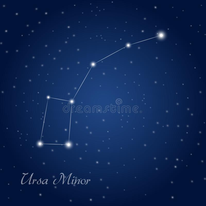 Ursa minor constellation. At starry night dark poles sky with sparkle stars royalty free illustration