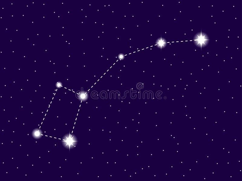 Ursa Minor konstellation starry nattsky Klunga av stjärnor och galaxer Djupt avst?nd vektor royaltyfri illustrationer