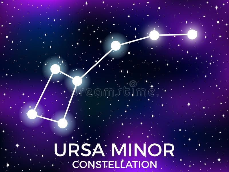 Ursa Minor konstellation starry nattsky Klunga av stjärnor och galaxer Djupt avst?nd vektor vektor illustrationer