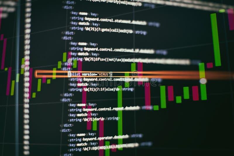 Ursprüngliche Formulierung des Datenverarbeitungsproblems zu den ausführbaren Computerprogrammen wie Analyse, sich Entwickeln, Al stockbild