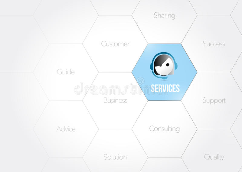usługa biznesu diagrama pojęcia ilustracja obrazy stock