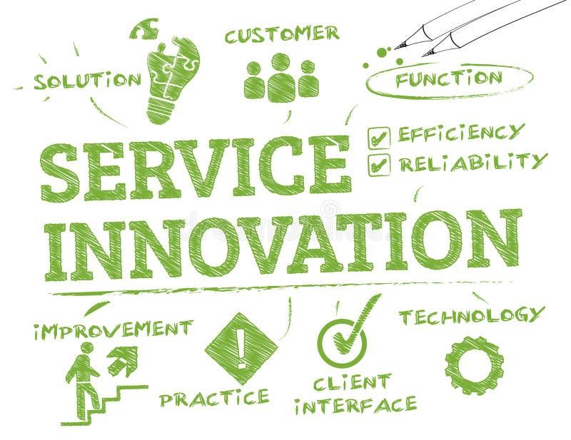 Usługowy innovation1 ilustracja wektor
