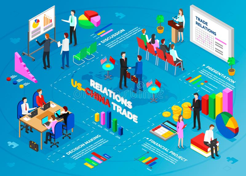 Relation US and China, Discussion of Project Vector. US China trade relations. People working with chinese products, relation of countries. Teamwork of managers vector illustration