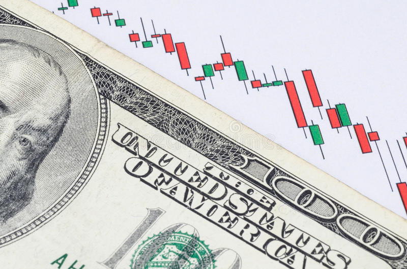 US dollar banknote on the candlestick stock chart royalty free stock photo