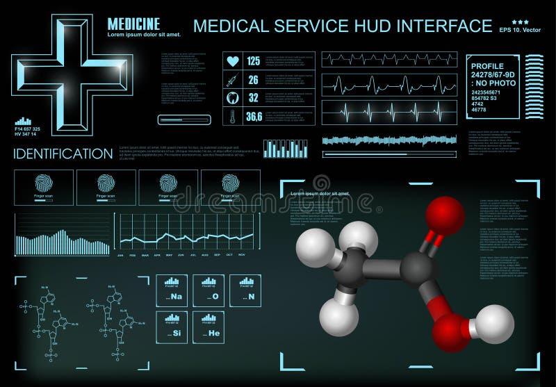 Us?uga zdrowotna HUD, Futurystyczny wirtualny graficzny dotyka interfejs u?ytkownika royalty ilustracja