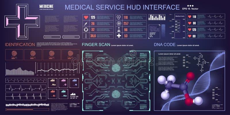 Us?uga zdrowotna HUD, Futurystyczny wirtualny graficzny dotyka interfejs u?ytkownika ilustracji
