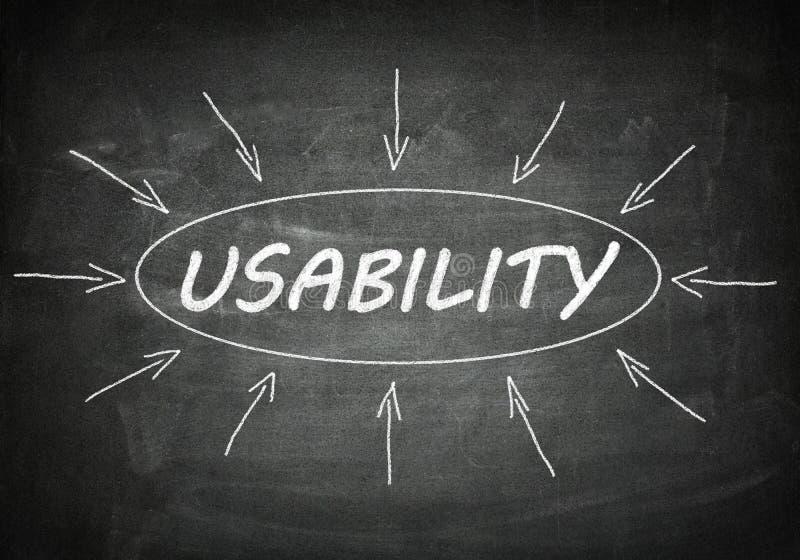usability στοκ εικόνα με δικαίωμα ελεύθερης χρήσης