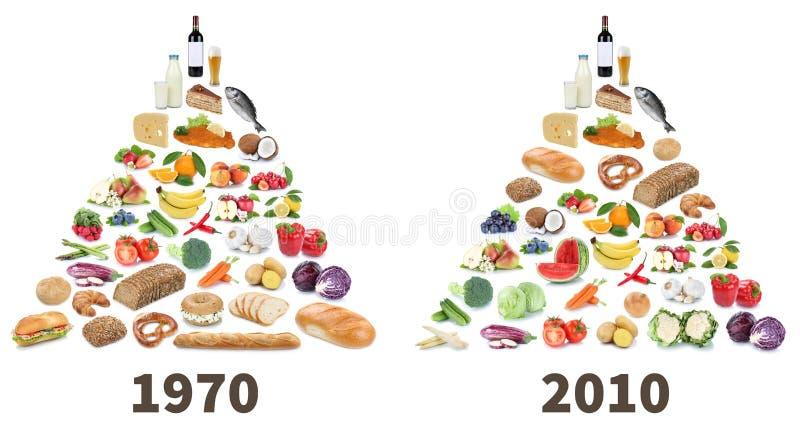 USC saudável das frutas e legumes da comparação comer da pirâmide de alimento imagens de stock