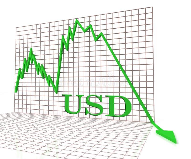 Usd Negatieve de Grafiek wijst op Vreemde valuta en brengt het 3d Teruggeven in kaart royalty-vrije illustratie