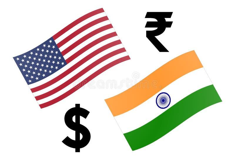 USDINR-Devisenwährungspaar-Vektorillustration Amerikanische und indische Flagge, mit Dollar- und Rupiensymbol vektor abbildung