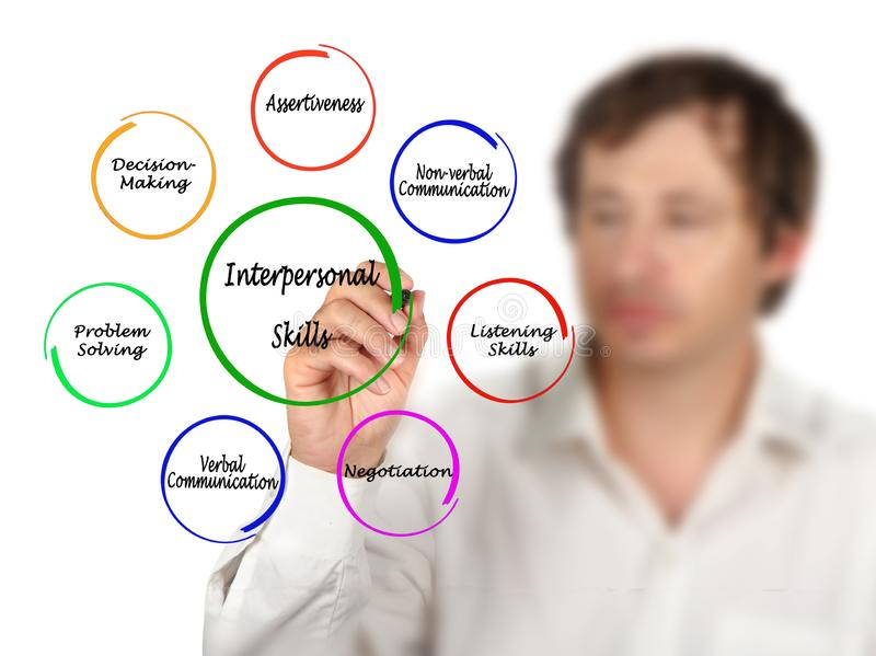 Useful Interpersonal Skills. Man presenting Useful Interpersonal Skills royalty free stock photo
