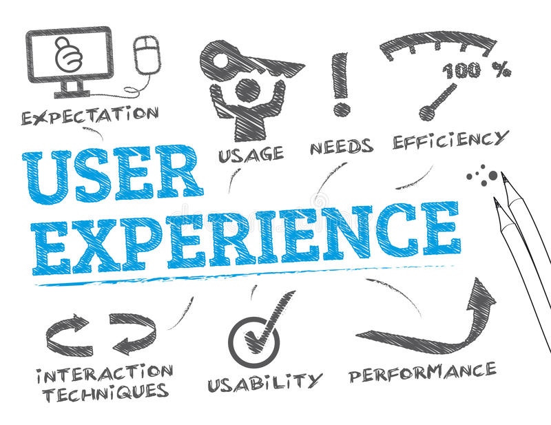 User experience concept. User experience. Chart with keywords and icons stock illustration