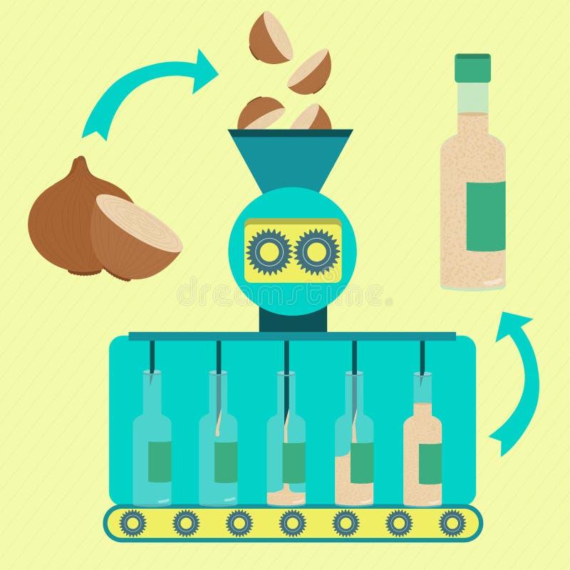 Usine de sauce à oignon illustration stock