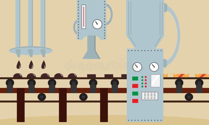 Usine de sucrerie Machine pour la production de la sucrerie de chocolats illustration libre de droits