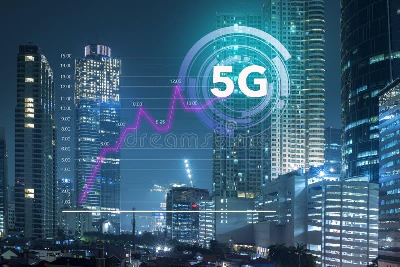 Uso aumentado do Internet rápido ao sistema da tecnologia 5G no centro de negócios da cidade de Jakarta, que mostras imagens de stock