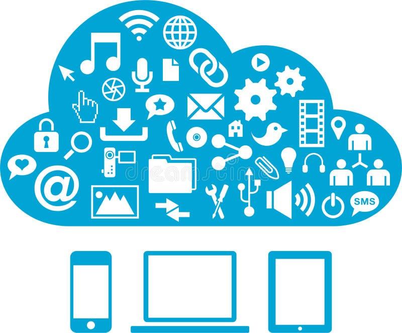 Computador, iPhone, eu-almofada,   ilustração stock
