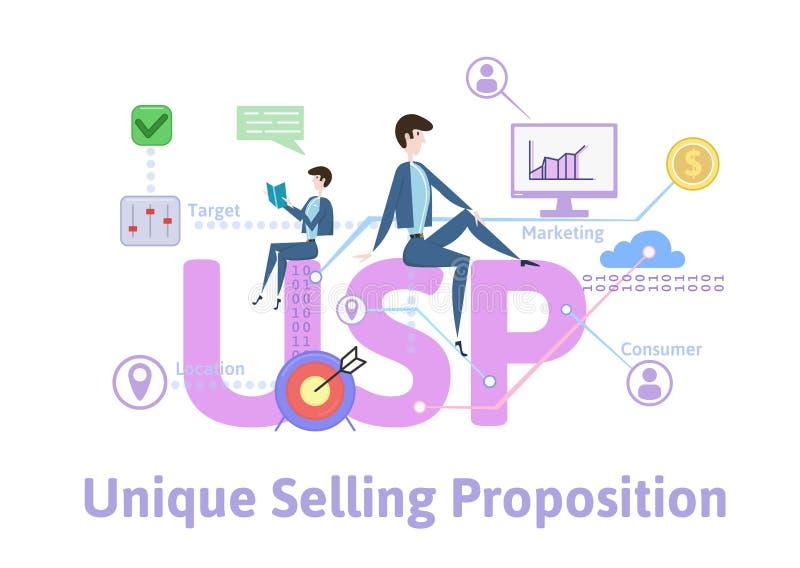 USP, μοναδική πρόταση πώλησης Πίνακας έννοιας με τις λέξεις κλειδιά, τις επιστολές και τα εικονίδια Χρωματισμένη επίπεδη διανυσμα διανυσματική απεικόνιση