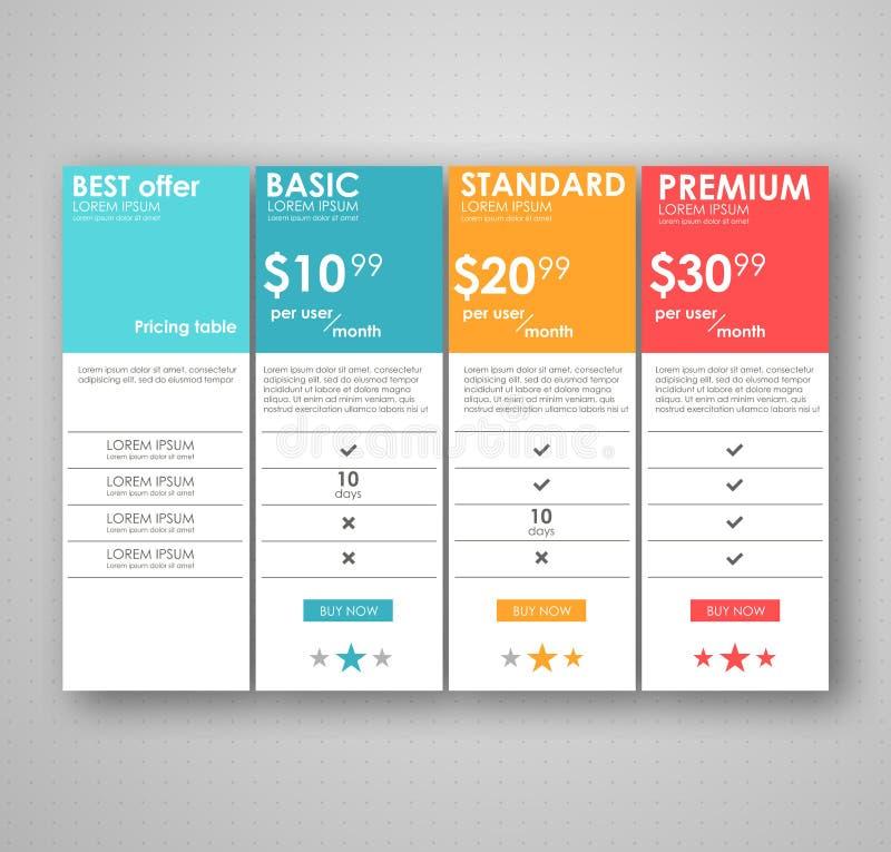 Ustalone ofert taryfy ui ux wektorowy sztandar dla sieci app ustawia wycena stół, rozkaz, pudełko, guzik, lista z planem wewnątrz ilustracja wektor