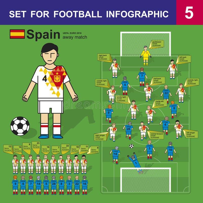 Ustawia 5_football euro Hiszpania 2016 dopasowanie daleko od royalty ilustracja