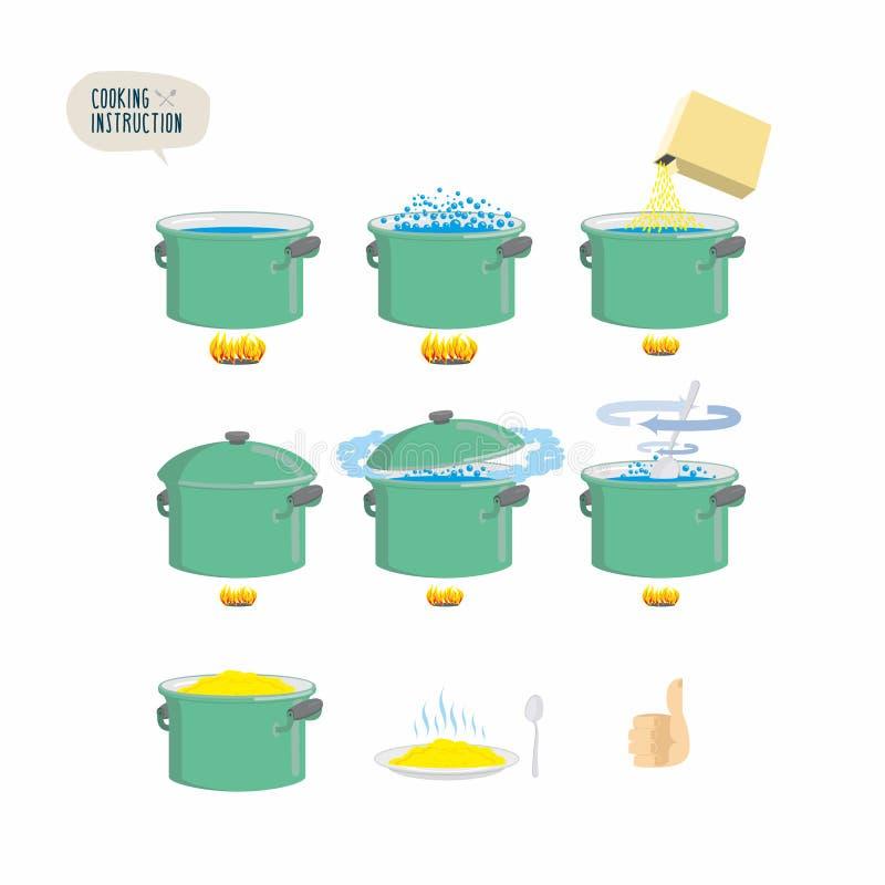 Ustawia ikony dla instrukci Infographics Kulinarna owsianka ilustracji