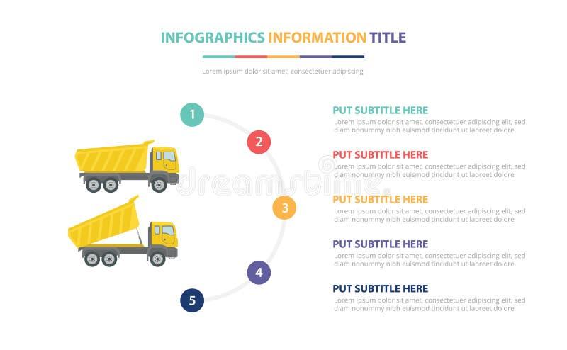Usyp ciężarówki szablonu infographic pojęcie z pięć punktami spisuje i różnorodny kolor z czystym nowożytnym białym tłem - wektor royalty ilustracja