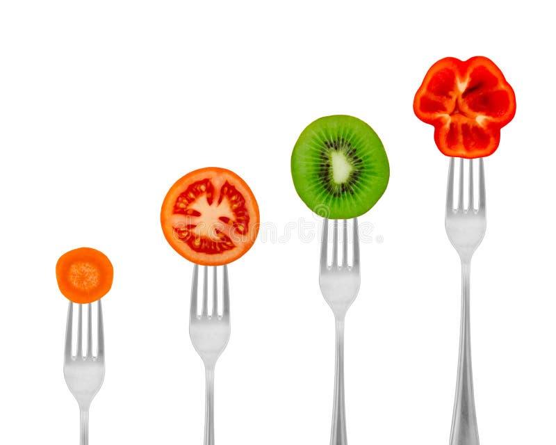 usypu zdrowy posiłku ciężar zdjęcia stock