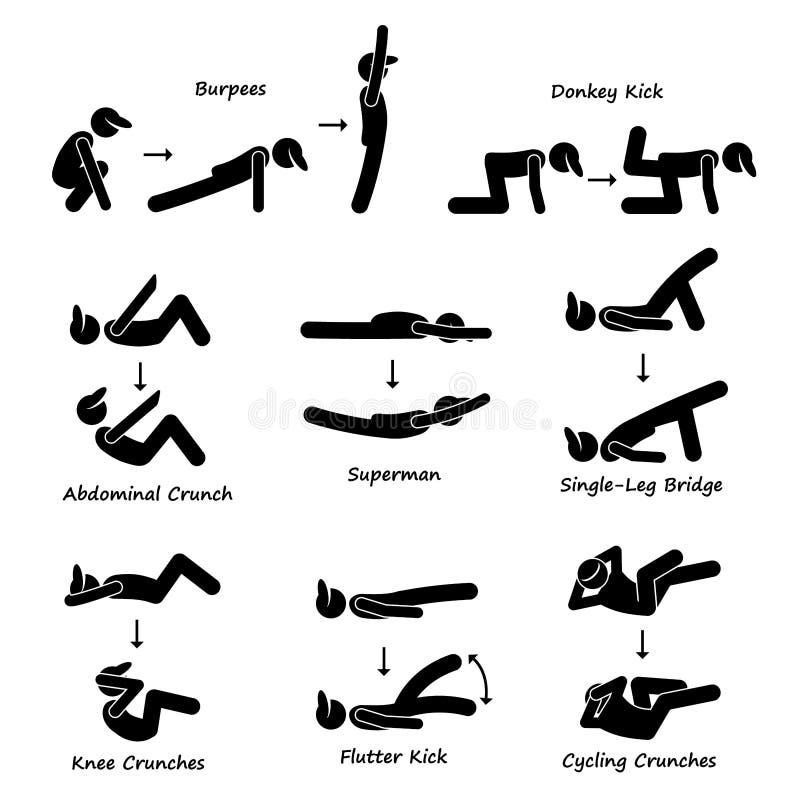 Utbildning för kondition för kroppgenomkörareövning (uppsättningen 3) Clipart royaltyfri illustrationer