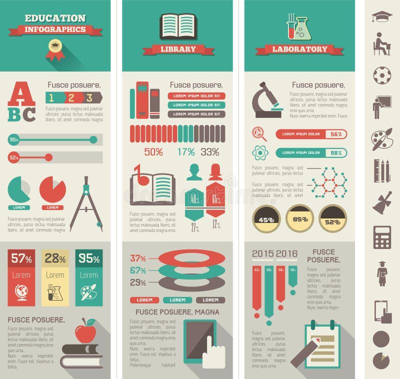 Utbildning Infographics vektor illustrationer