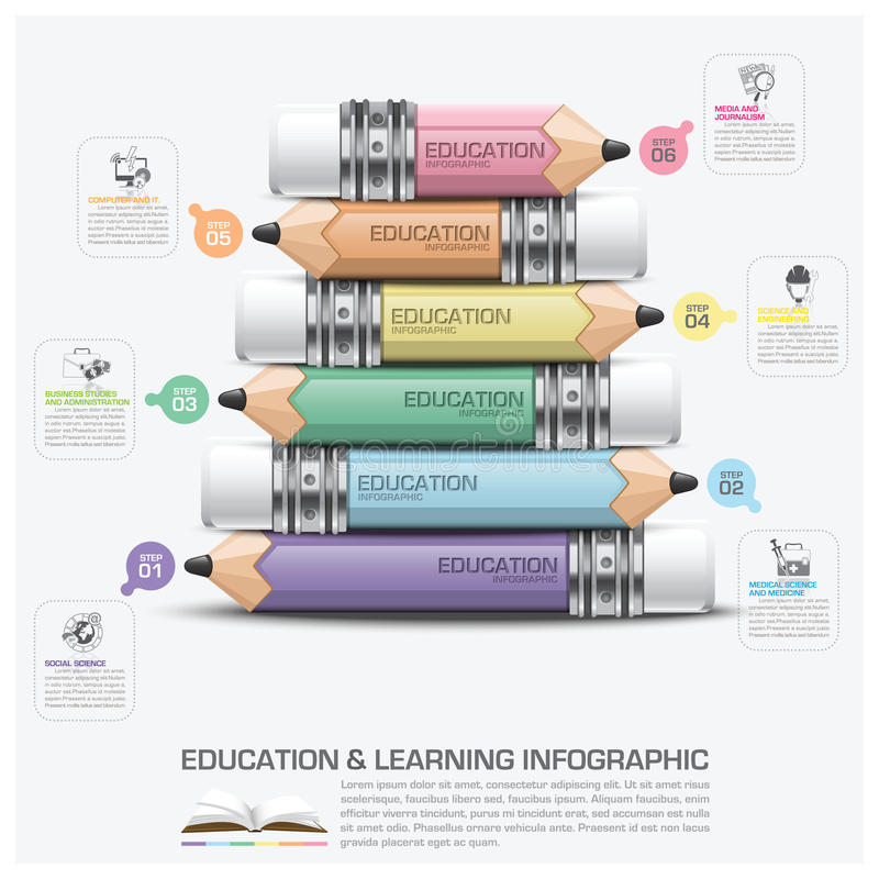 Utbildning och lära det Infographic ämnet av blyertspennamomentet Diagra stock illustrationer