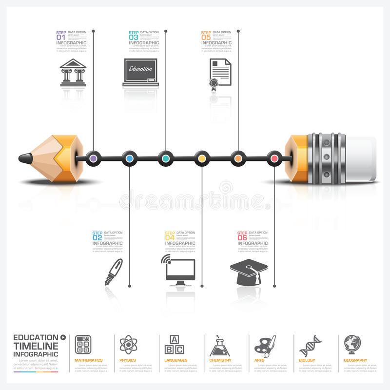 Utbildning och lära med Infographic för Timeline för blyertspennaledning diameter vektor illustrationer