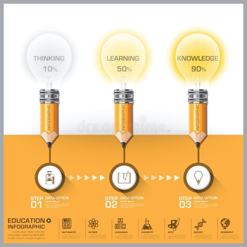 Utbildning och lärablyertspenna med momentdiagrammet Infog för ljus kula royaltyfri illustrationer